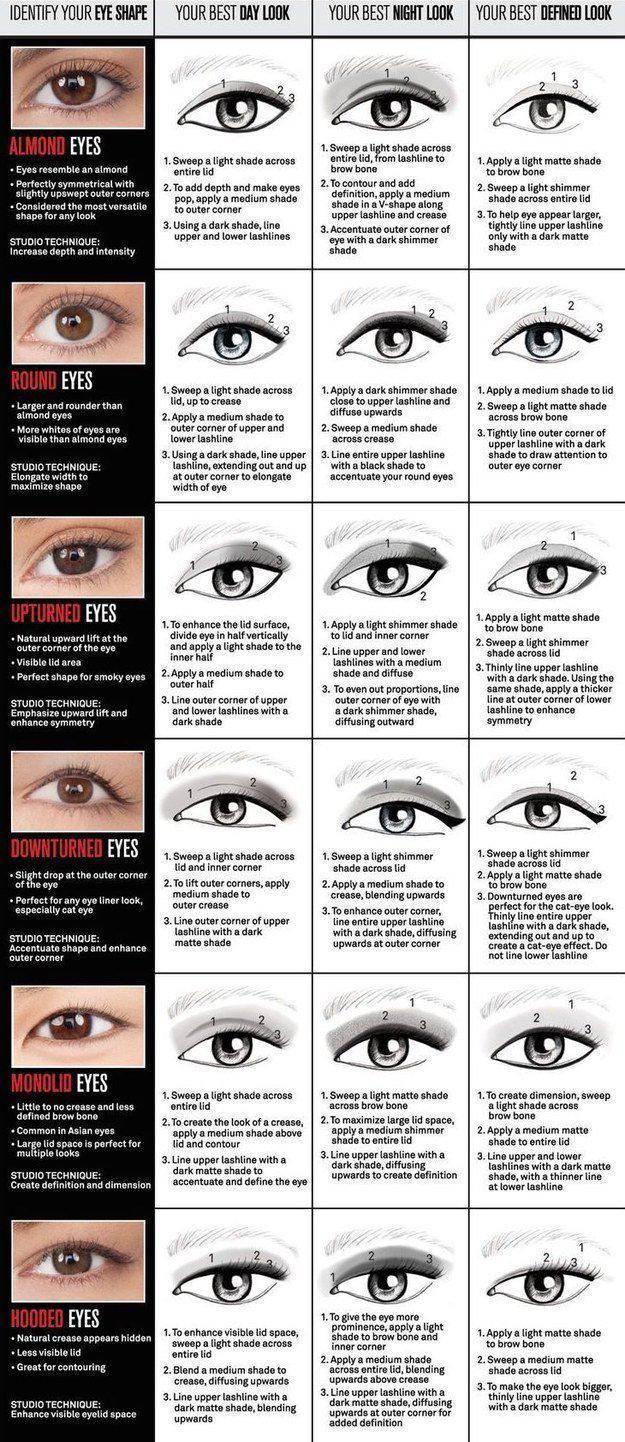 18个画眼线的技巧图解,让你画出超美眼妆